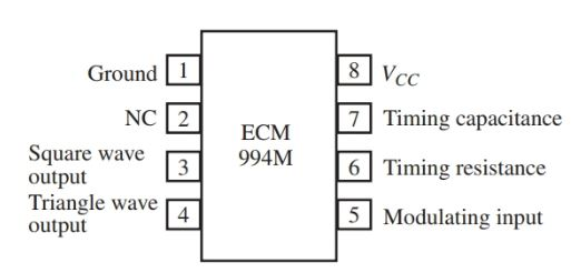 general purpose voltage controlled oscillator (VCO) function generator