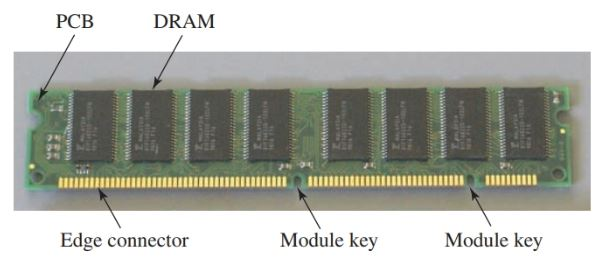 SDRAM found in many PCs.