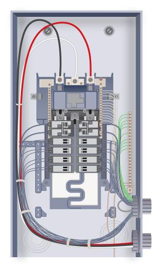 Typical Residential Service Panel