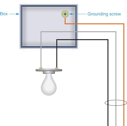Light-Fixture Connections