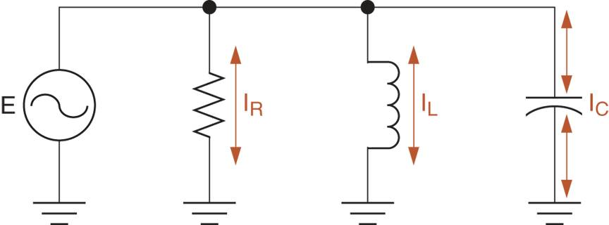 A Parallel RLC Circuit