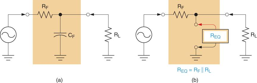 Resistance in RL Low-Pass Filter