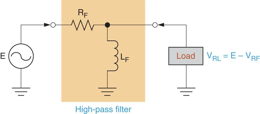 an RL High-Pass Filter