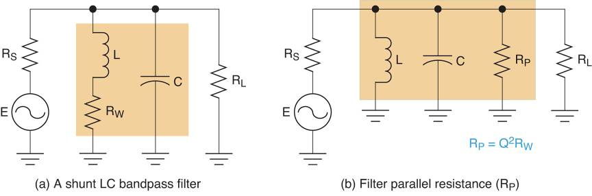 A Shunt LC Bandpass Filter and its equivalent Circuit