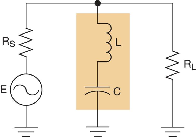A Shunt LC Notch (Band-Stop) Filter Circuit