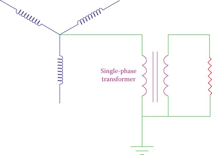 Using a single-phase transformer in conjunction with a grounding resistor.