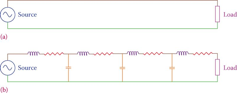 Typical representation of a transmission line.