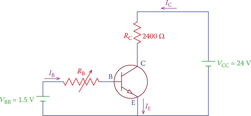 Simple circuit for a transistor operation.