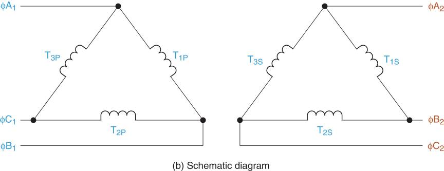 ∆-∆ transformer Schematic diagrams.
