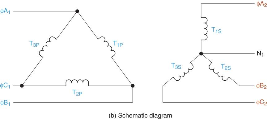 ∆-Y transformer Schematic Diagram