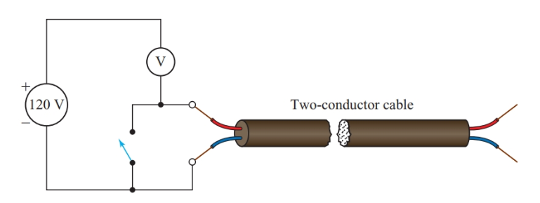 Using a voltmeter as a high-resistance ohmmeter