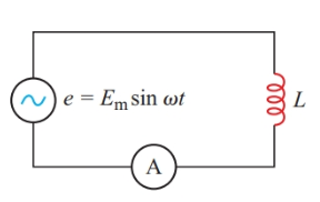 Inductance in an ac circuit