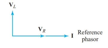 Phasor Diagram and Phasor Algebra used in AC Circuits   Electrical