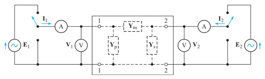 Determining the short-circuit admittance parameters