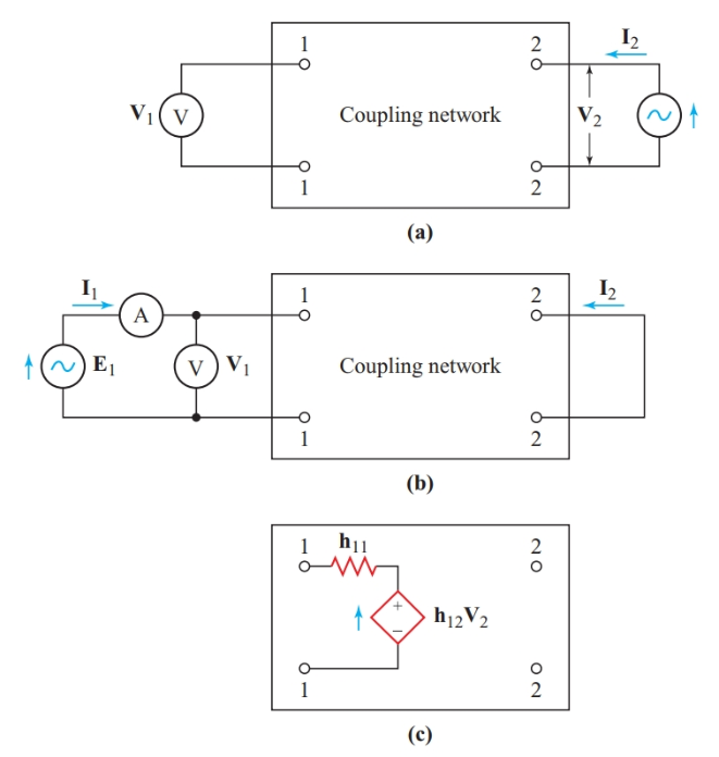 Finding the Thévenin-equivalent input circuit of a four-terminal network