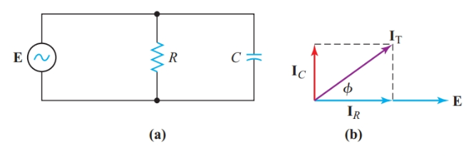 AC circuit with resistance and capacitance in parallel