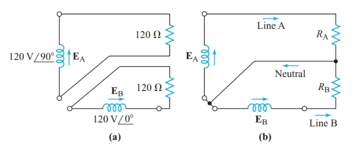 Simple two-phase system