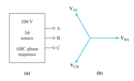 Determining phase sequence from a phasor diagram