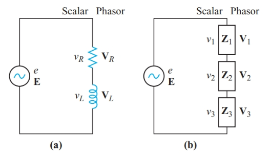 Kirchhoff's voltage law applied to an AC circuit