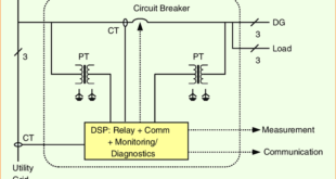 Schematic-diagram-of-a-circuit-breaker-