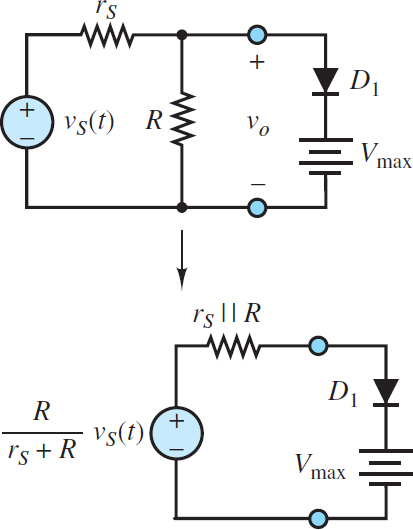Circuit model for the diode clipper
