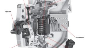 Molded Case Circuit Breaker (MCCB) Working Principle