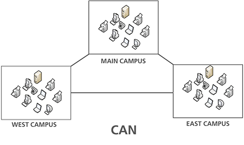 types of network topologies with diagram