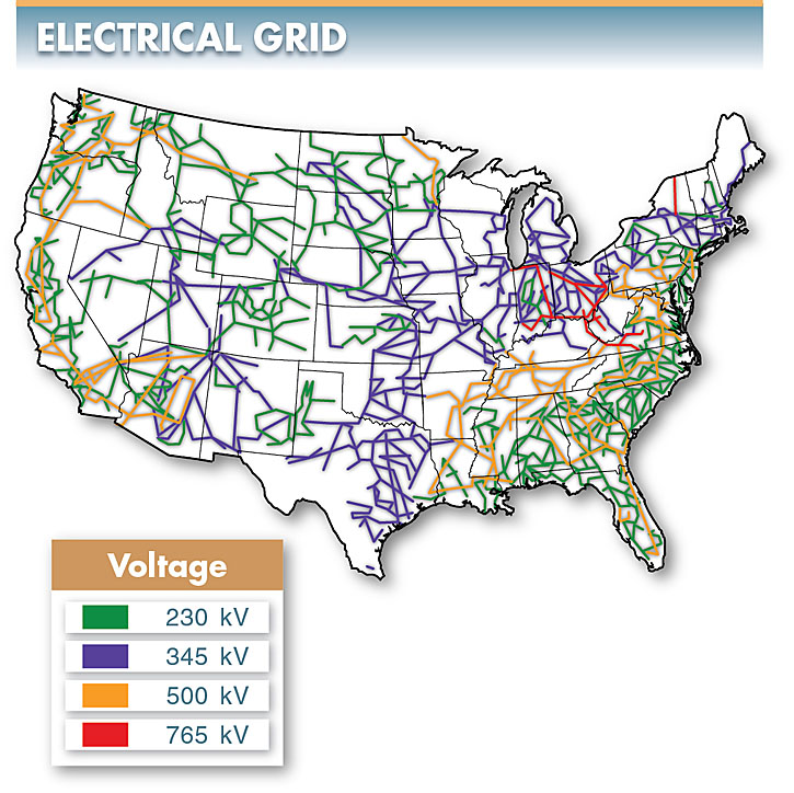 An electrical grid is a network that delivers electrical power from where it is generated to its point of use.
