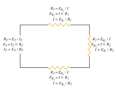 Ohm's law can be applied at each location in the circuit.