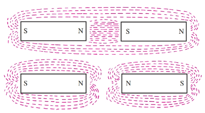 These sketches show the magnetic fields of attracting and repelling magnets.