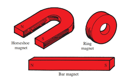 Magnets are made in a number of styles, shapes, and sizes. Note that N and S poles of the ring magnet cannot be identified.
