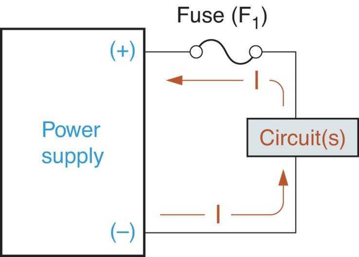 Fuse position in a basic circuit.
