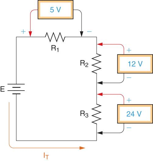 voltage in series circuit example