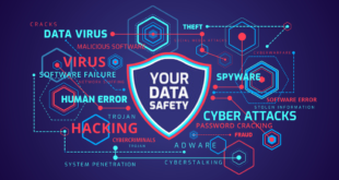 Network Attacks | Types | How to Prevent