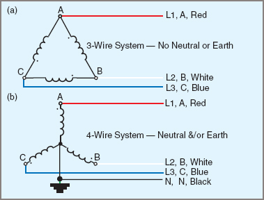 3-Wire Vs. 4-Wire System