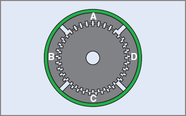 A four-phase stepper motor