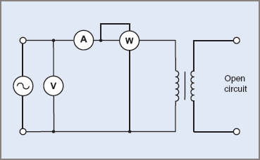 transformer No-load or open-circuit test