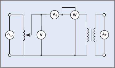 Transformer short-circuit test