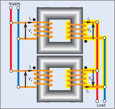 Path for Circular Current in Transformer