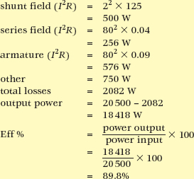 DC Motor Efficiency Calculation and losses