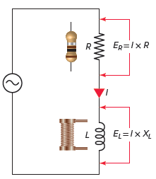Series RL circuit diagram