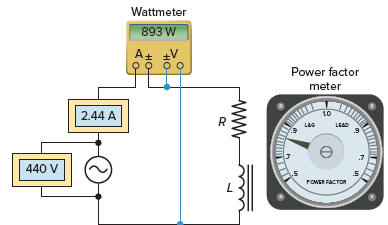 Determining RL circuit power factor.