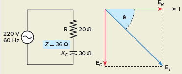 RC Series Circuit for example 2.
