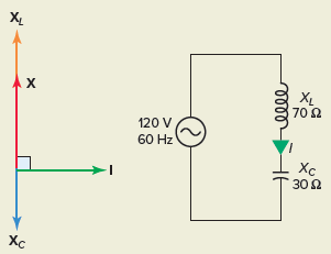 Series LC Circuit Calculations