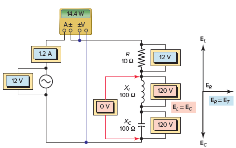 Voltage vector for the series RLC resonant circuit.