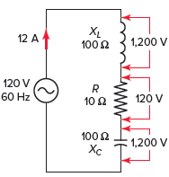 High voltage across reactive elements in series rlc resonant circuit