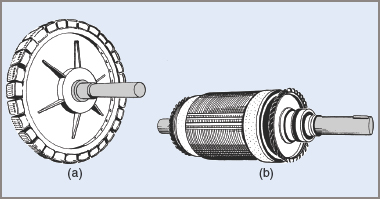 ain types of generator rotors: (a) low speed, (b) high speed
