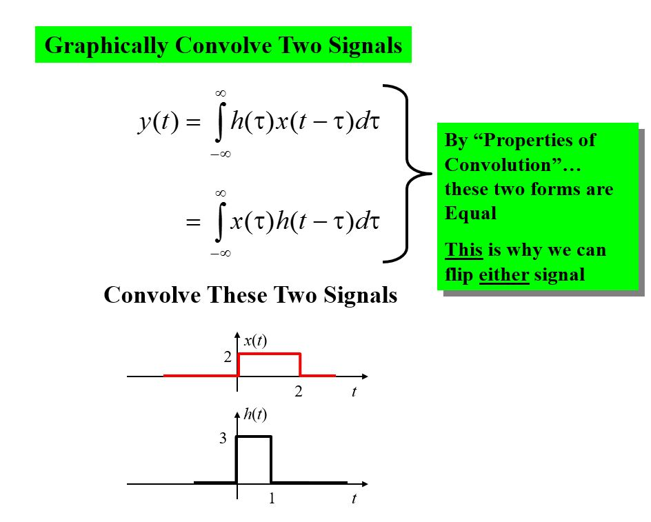 Continuous Time Graphical Convolution 1