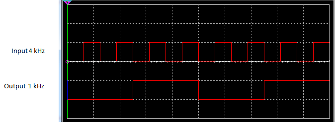 Frequency Input and Output Divider