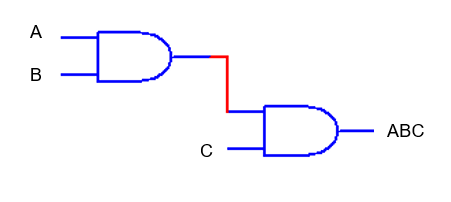 Input AND Gate Given Only 2 Input Gates